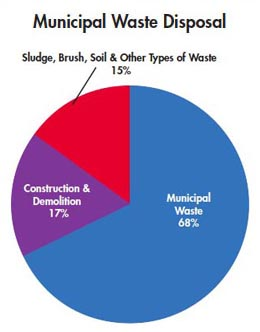 municipal-waste-disposal.jpg