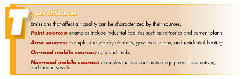 Types of Sources. Emissions that affect air quality can be characterized by their sources.